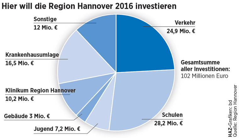2015-12-16 06_27_30-151216-hann-investitionen.pdf - Adobe Reader